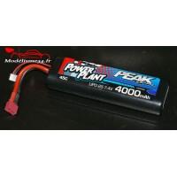 Batterie Power Plant Peak Lipo 2S-7.4V-4000-45C-Deans 12AWG - PEK00544